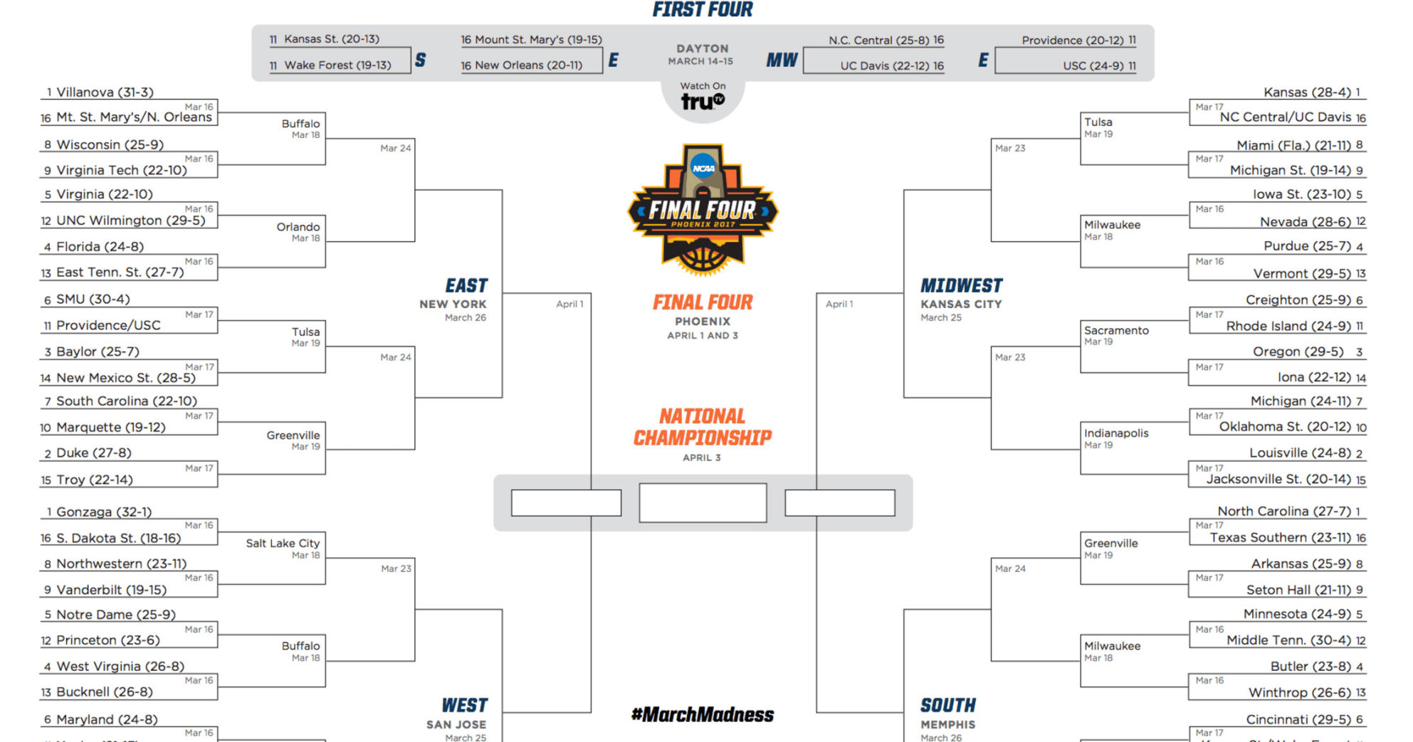 March Madness 2017: Printable NCAA tournament bracket | In the ...