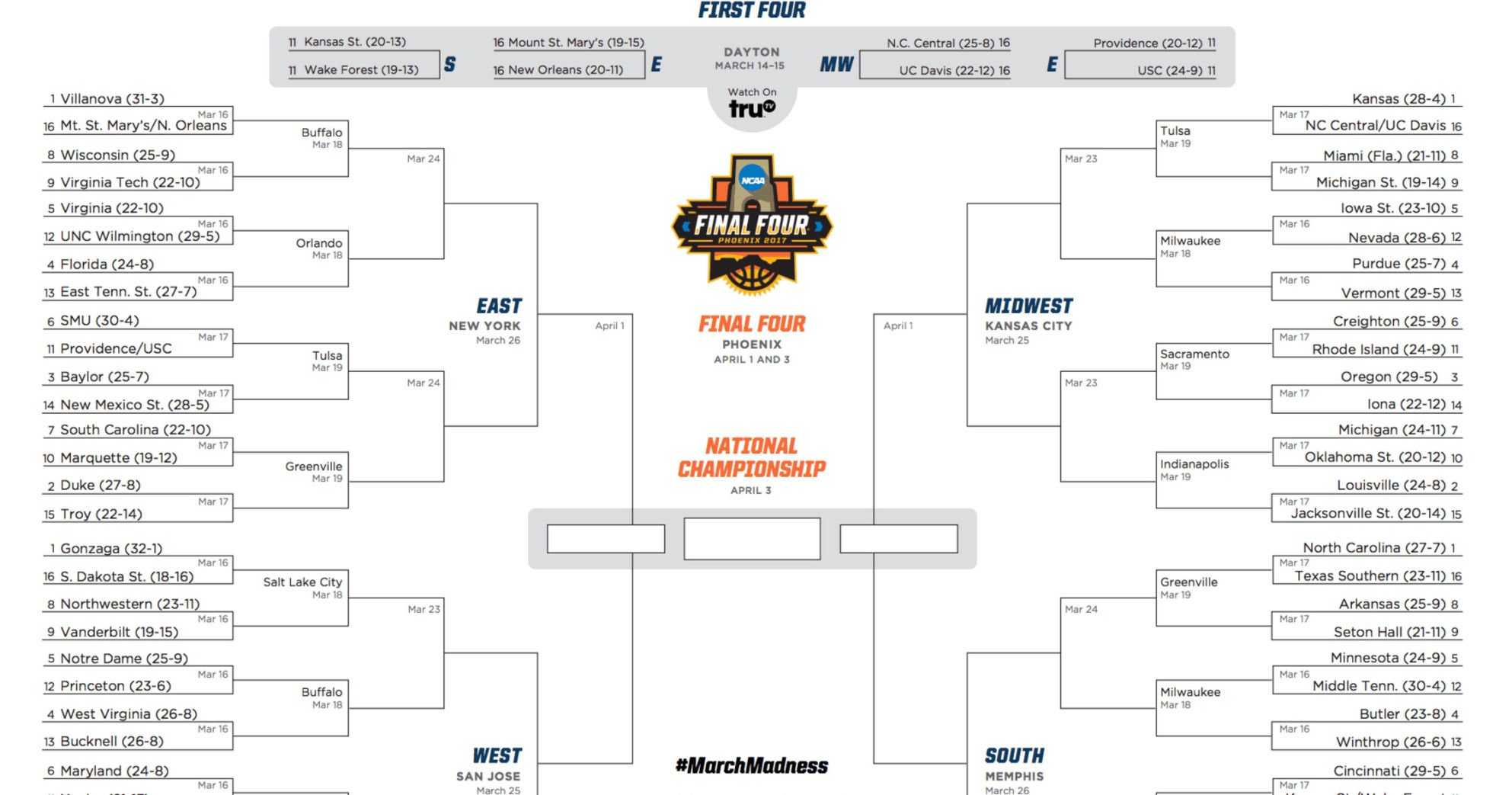 image relating to Printable March Madness Bracket titled March Insanity 2017: Printable NCAA event bracket Inside of