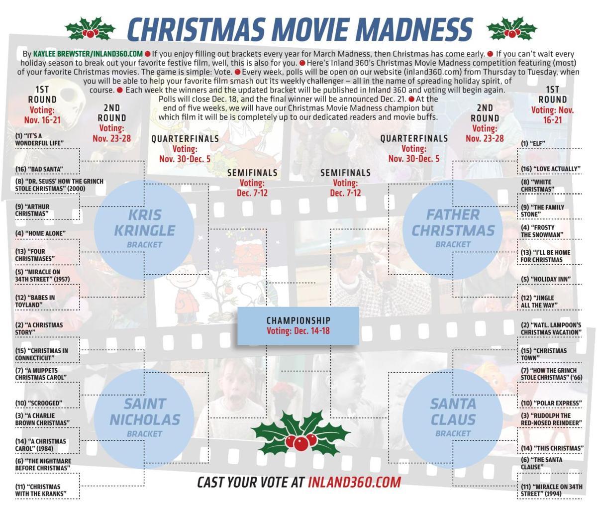 Christmas Movie Madness | Arts & Entertainment | lmtribune.com