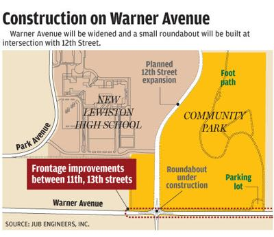 Construction on Warner Avenue