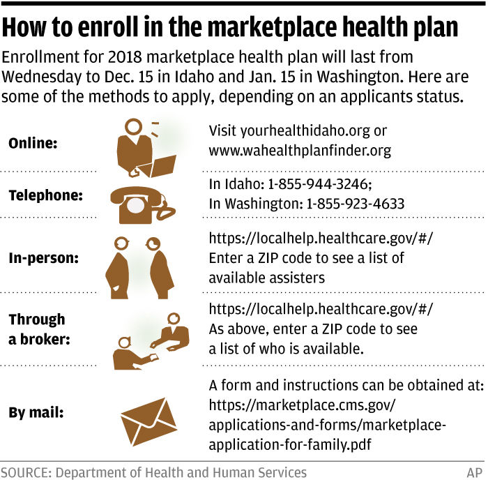 Idaho Moves Forward With Health Insurance Enrollments Northwest