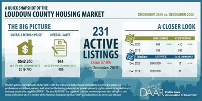DAAR report December 2020
