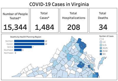April 1 Coronavirus Update