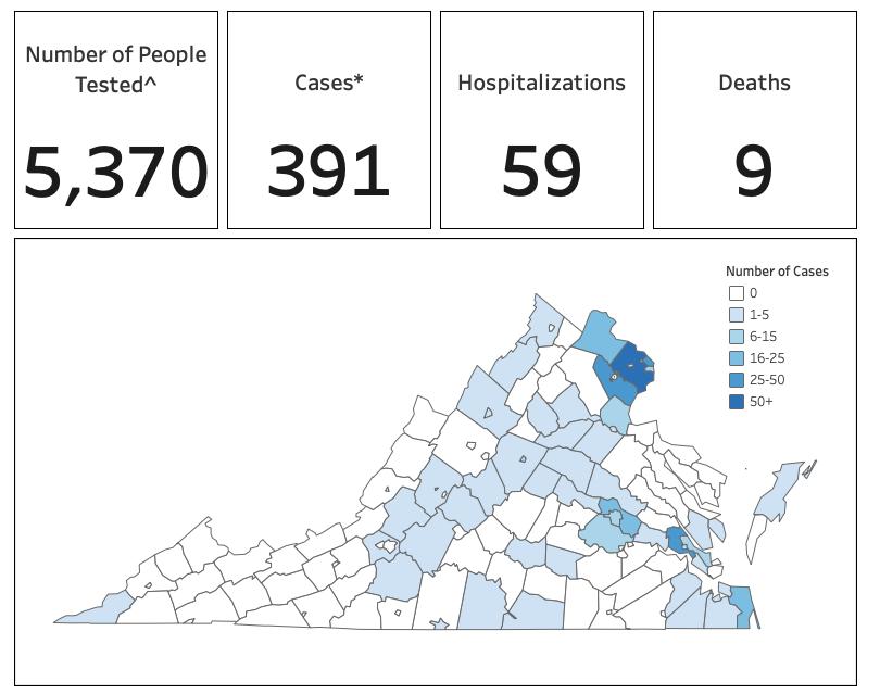Virginia Department of Health   Coronavirus Data — March 25