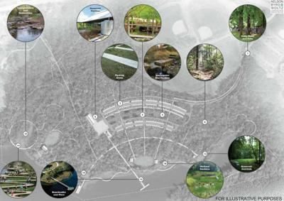 Loudoun County supervisors approve plans for 71-acre park at