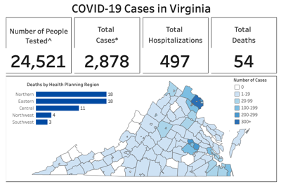 Coronavirus Update April 6, 2020