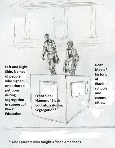 Larry Roeder Monument Sketch