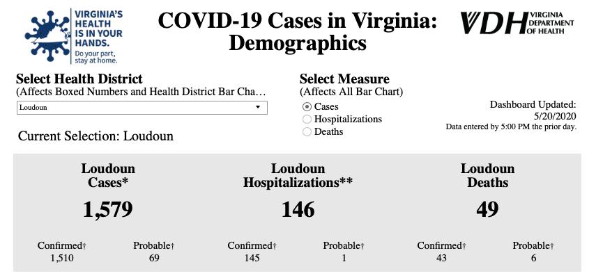 Coronavirus case update as of May 20, 2020