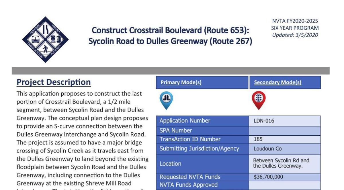 Loudoun County Transportation Projects Awarded By NVTA