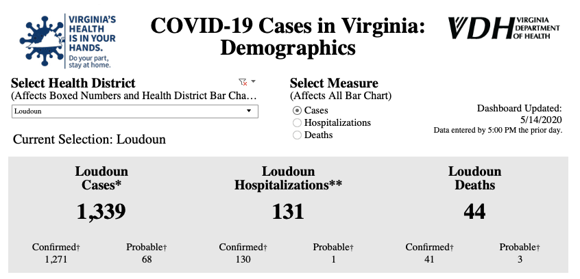 Coronavirus update as of May 14, 2020