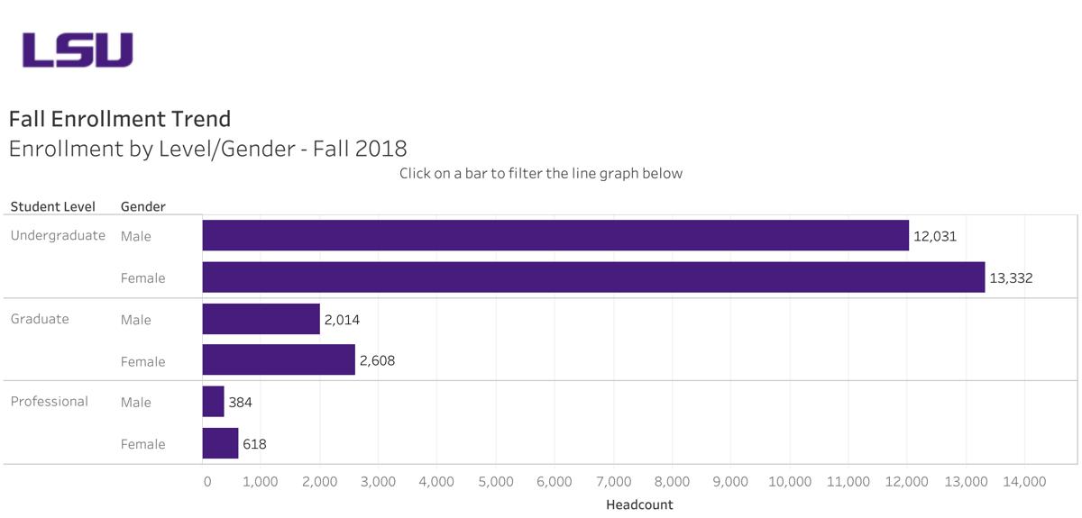 2018 Female Enrollment Trends 1