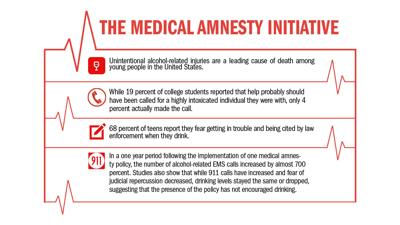 Medical amnesty initiative