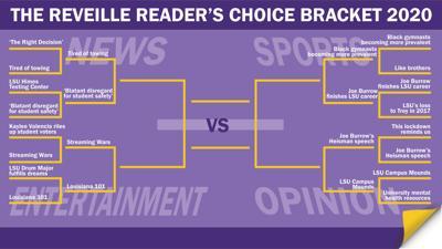 Reader's Choice Bracket- Round Two