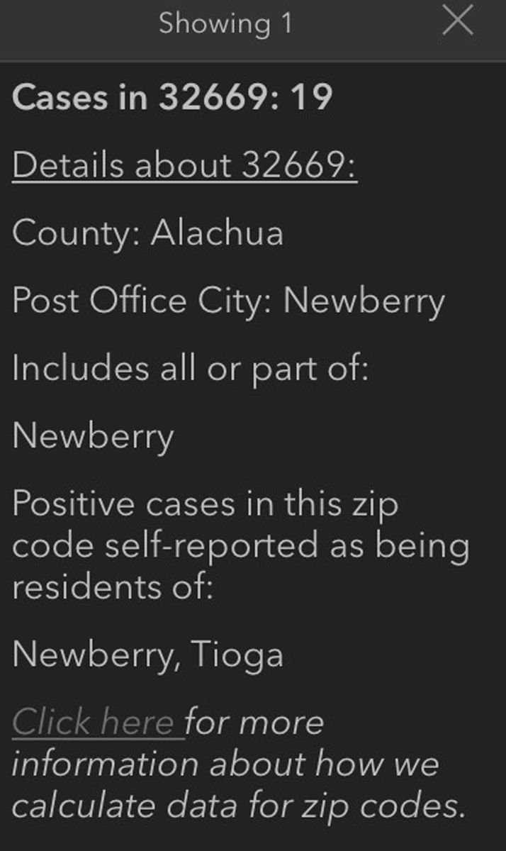 COVID-19 cases for Newberry