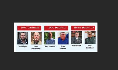 Runoff candidates