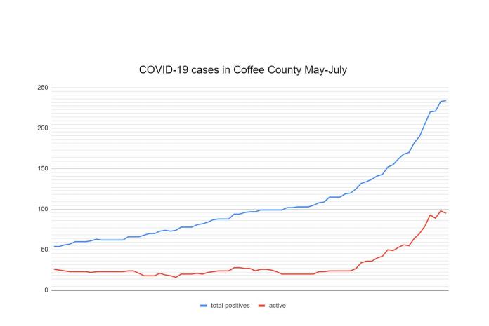 Covid chart.PNG