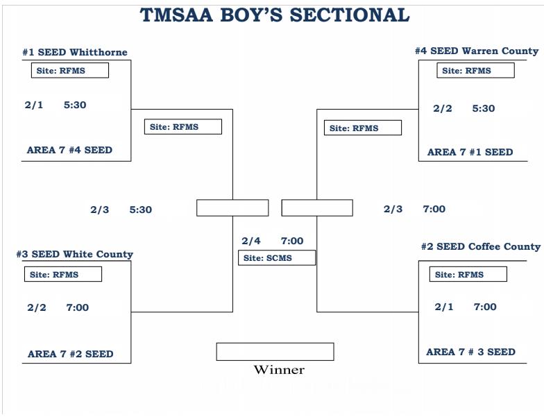 CMS basketball starts sectional tournament next week