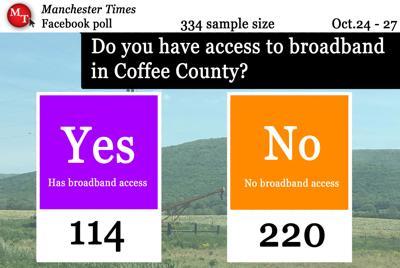broadband poll copy.jpg