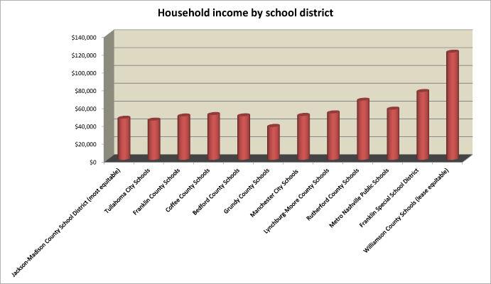 School equity charts_1.jpg