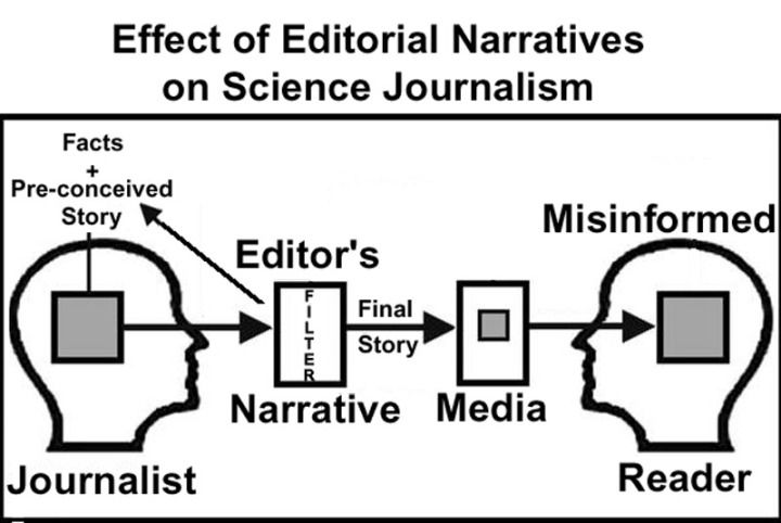 flow chart (science journalism)