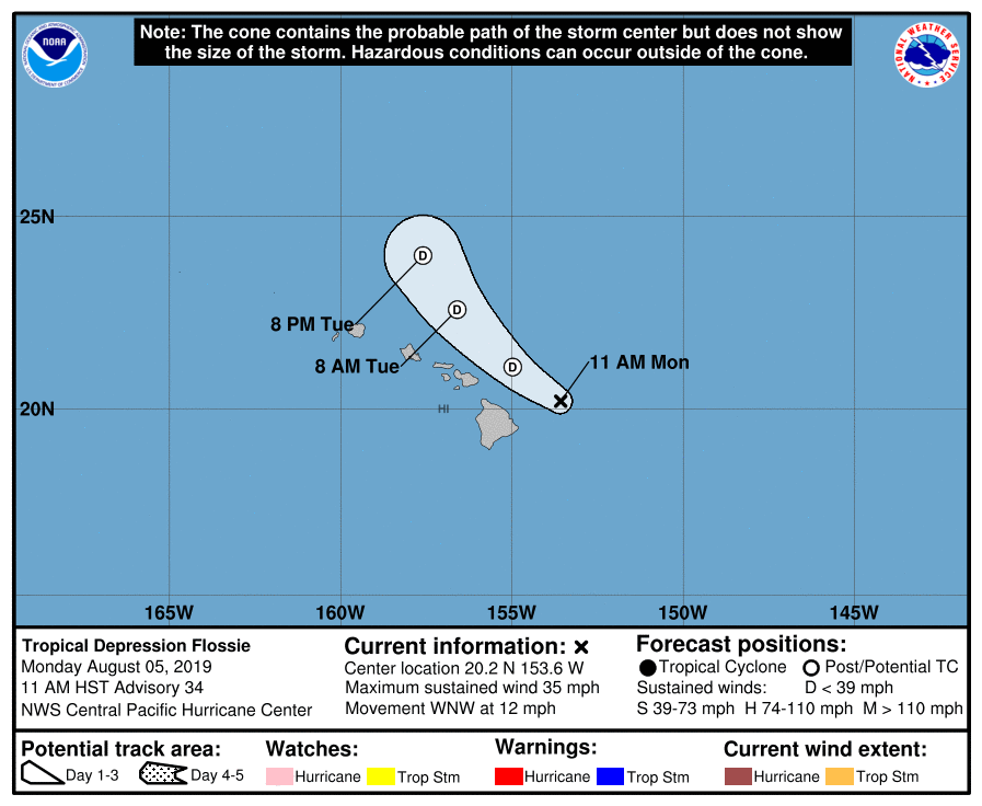 Tropical Depression Flossie