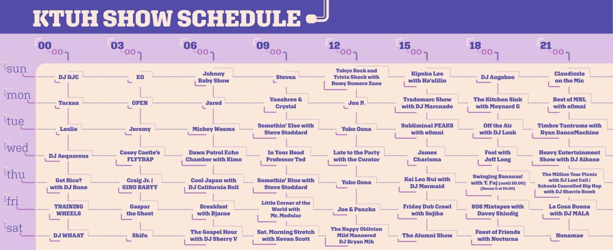 KTUH Show Schedule