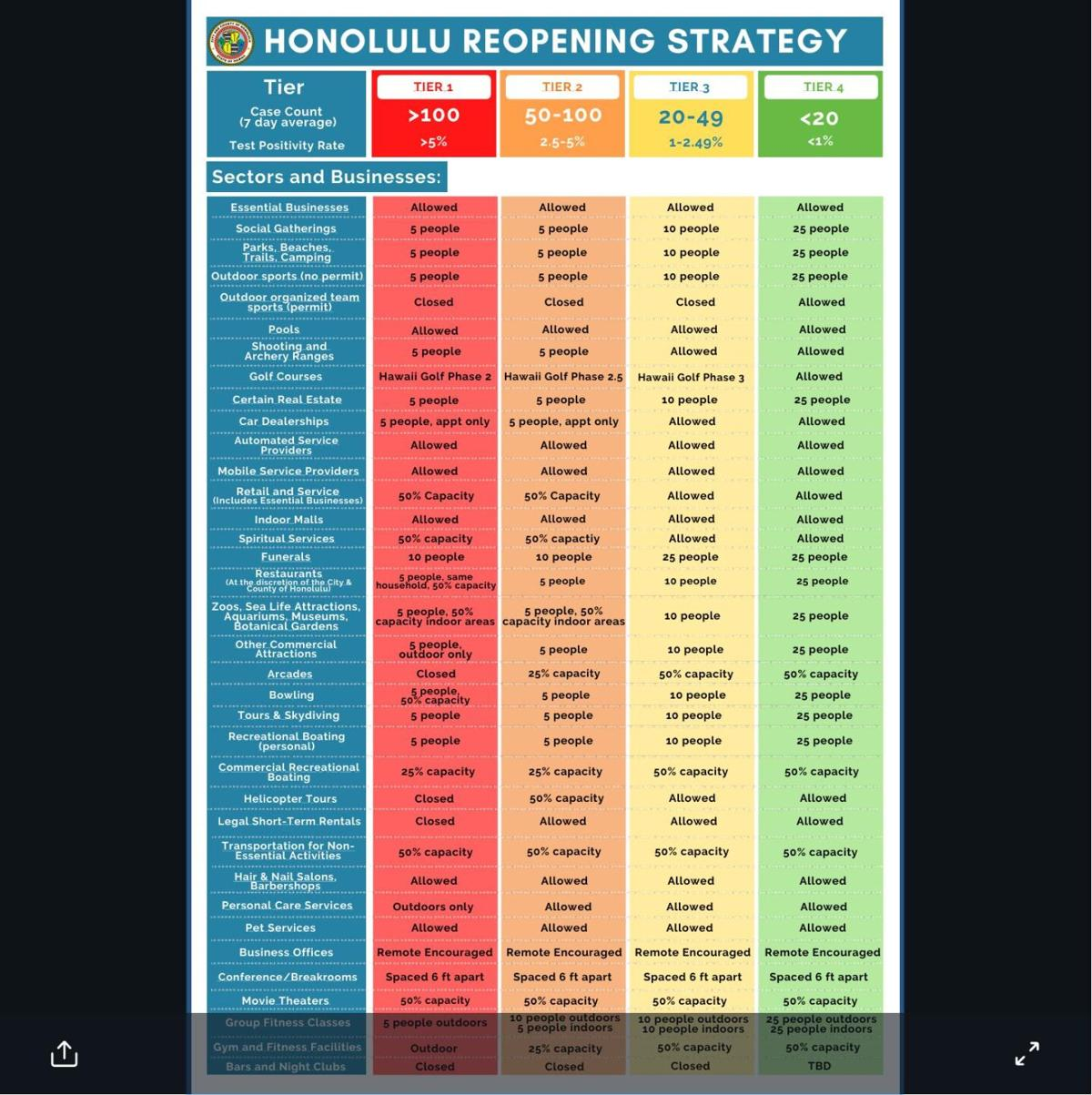 Copy of Reopening V6.pdf