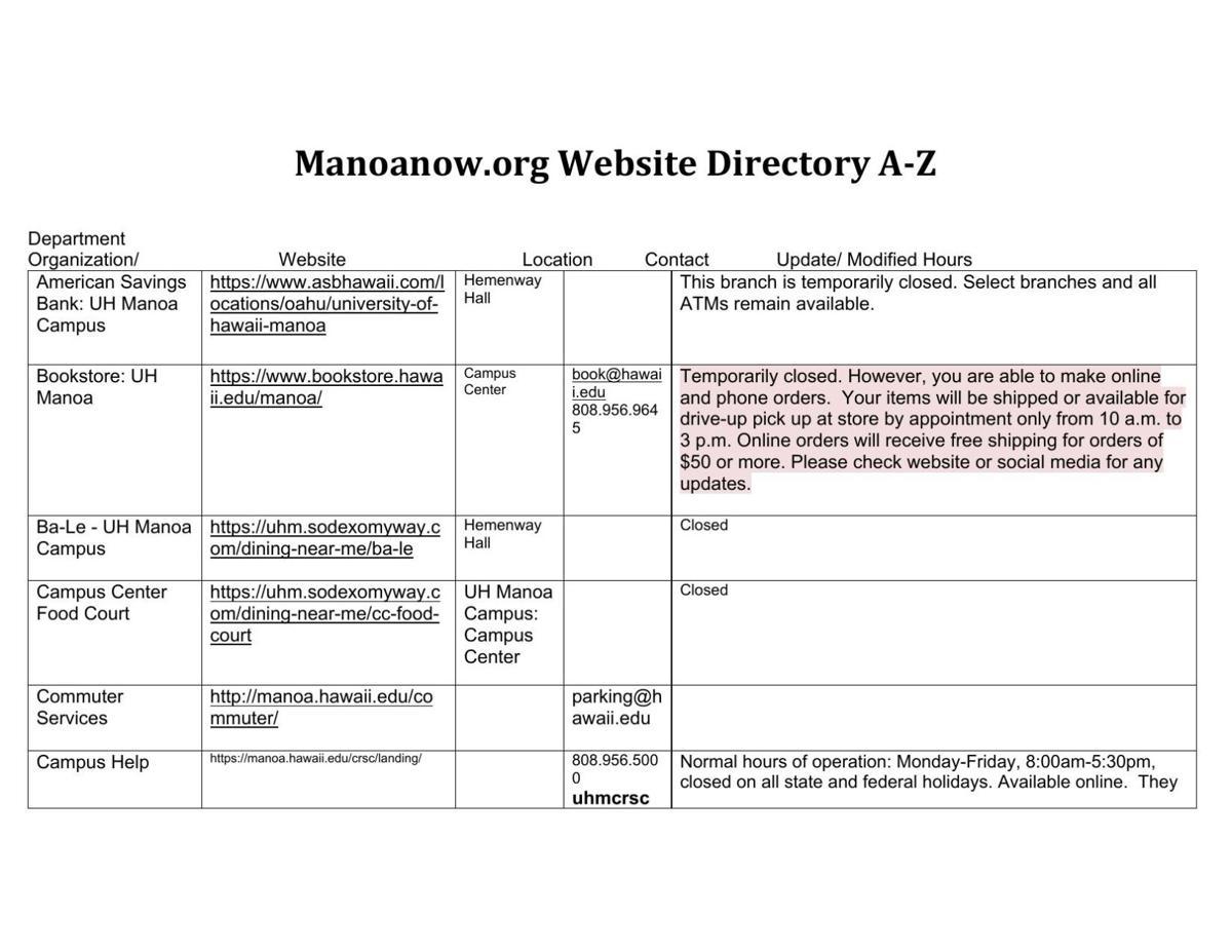 UH Mānoa Department, Program, and Services updates