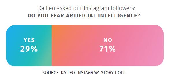 IG Poll AI