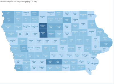 Rolling 14-day average percentage of positive COVID-19 cases by county. 8-10