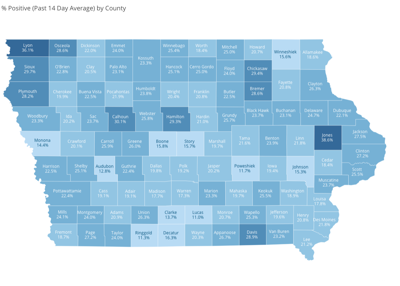 Rolling 14-day average percentage of positive COVID-19 cases by county. 11-20
