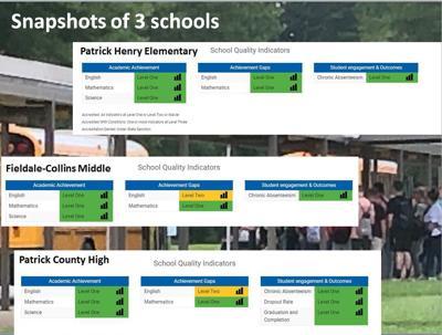 Snap shots of 3 key schools