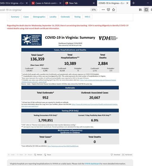 VDH figures sept 16