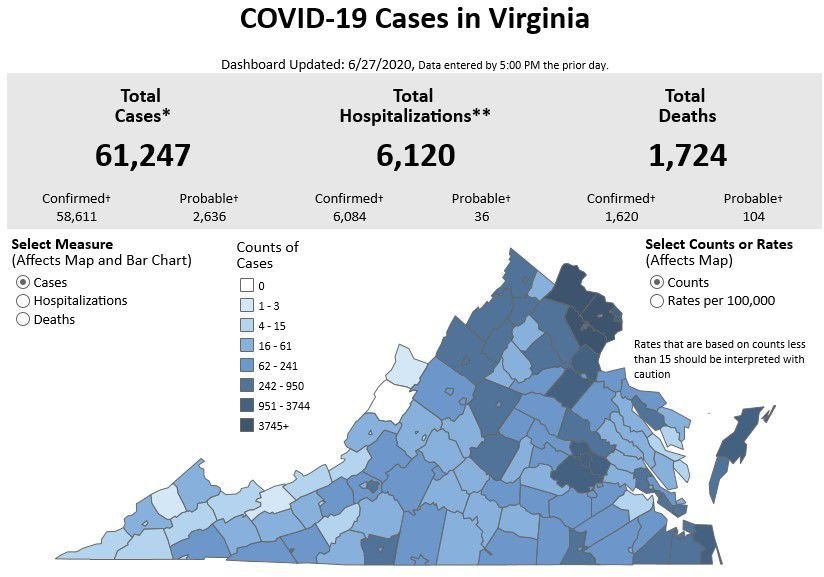 VDH data or June 27