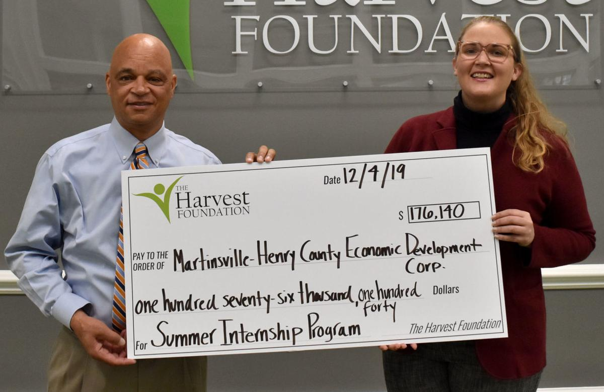 News Internships Summer 2020.Harvest Foundation Awards Grant To Martinsville Henry County