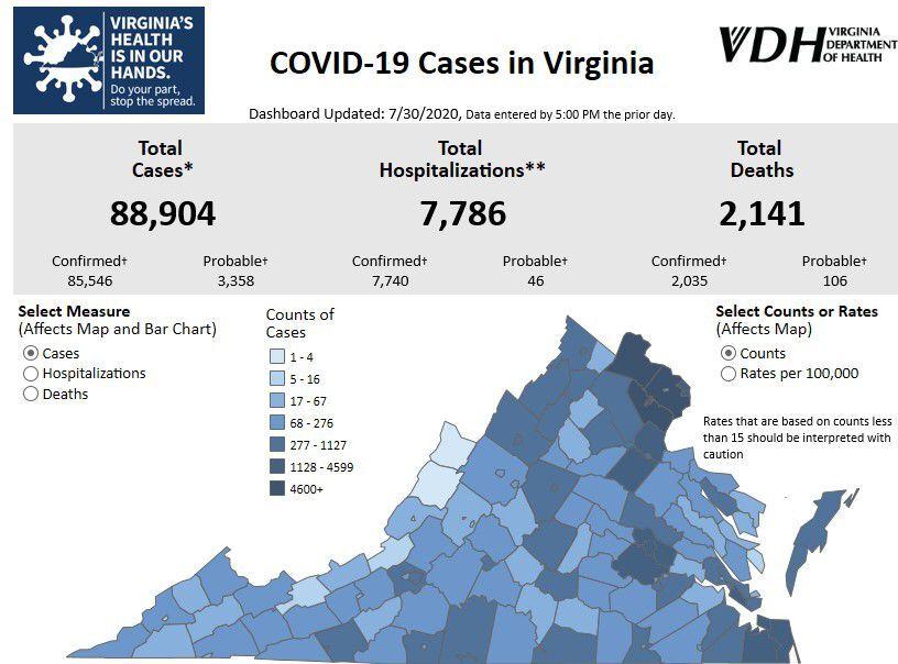 VDH data as of Thursday