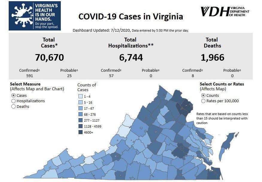 VDH data report on coronavirus for July 12