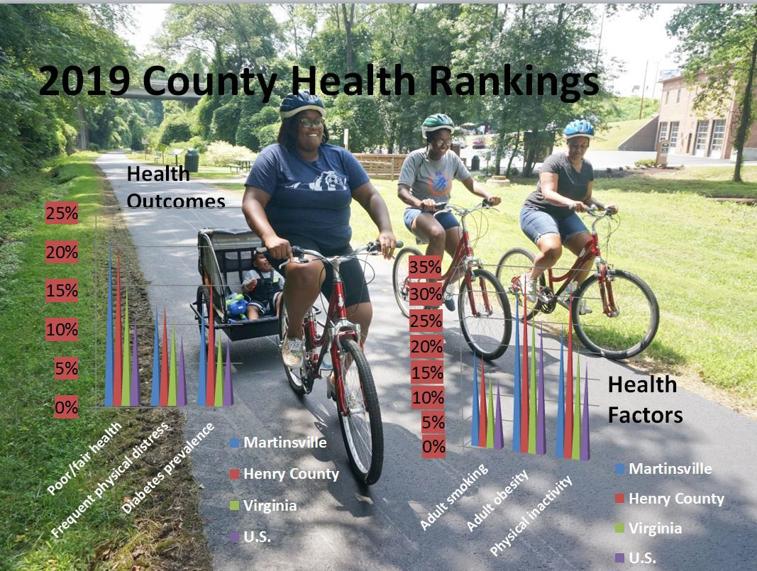 County Health Report: Key categories