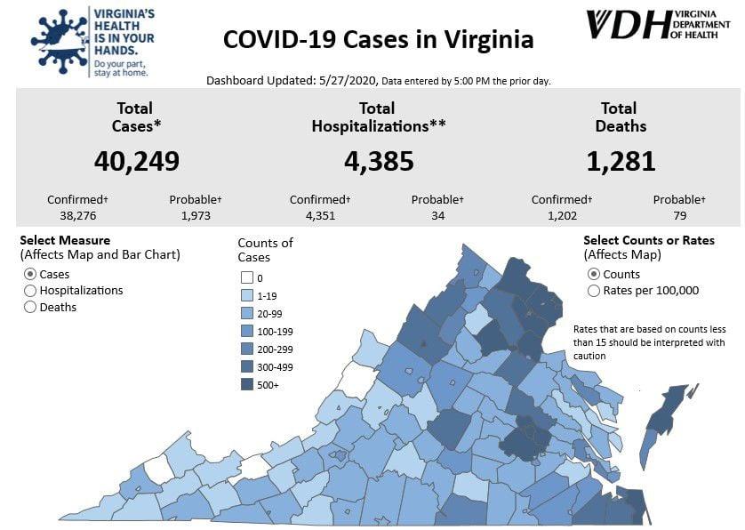 VDH data