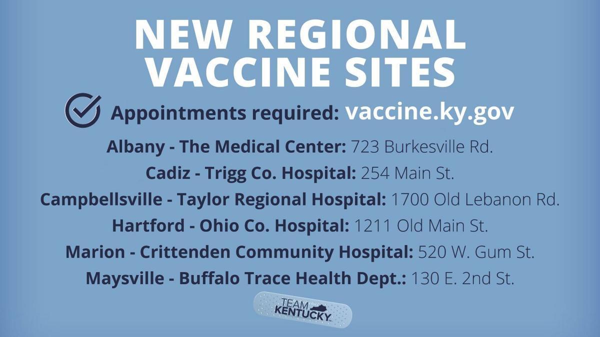 new regional sites 218.JPG