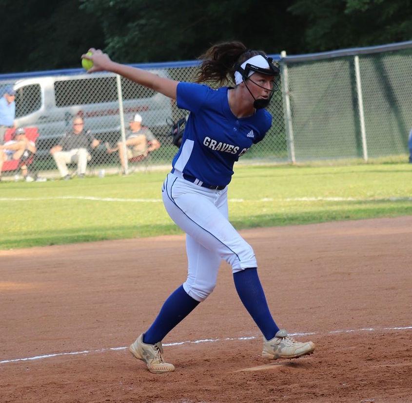 Kristin Wimsatt pitches complete game shutout