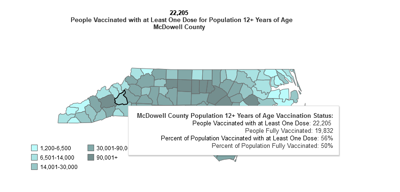 22 state vaccination numbers.png