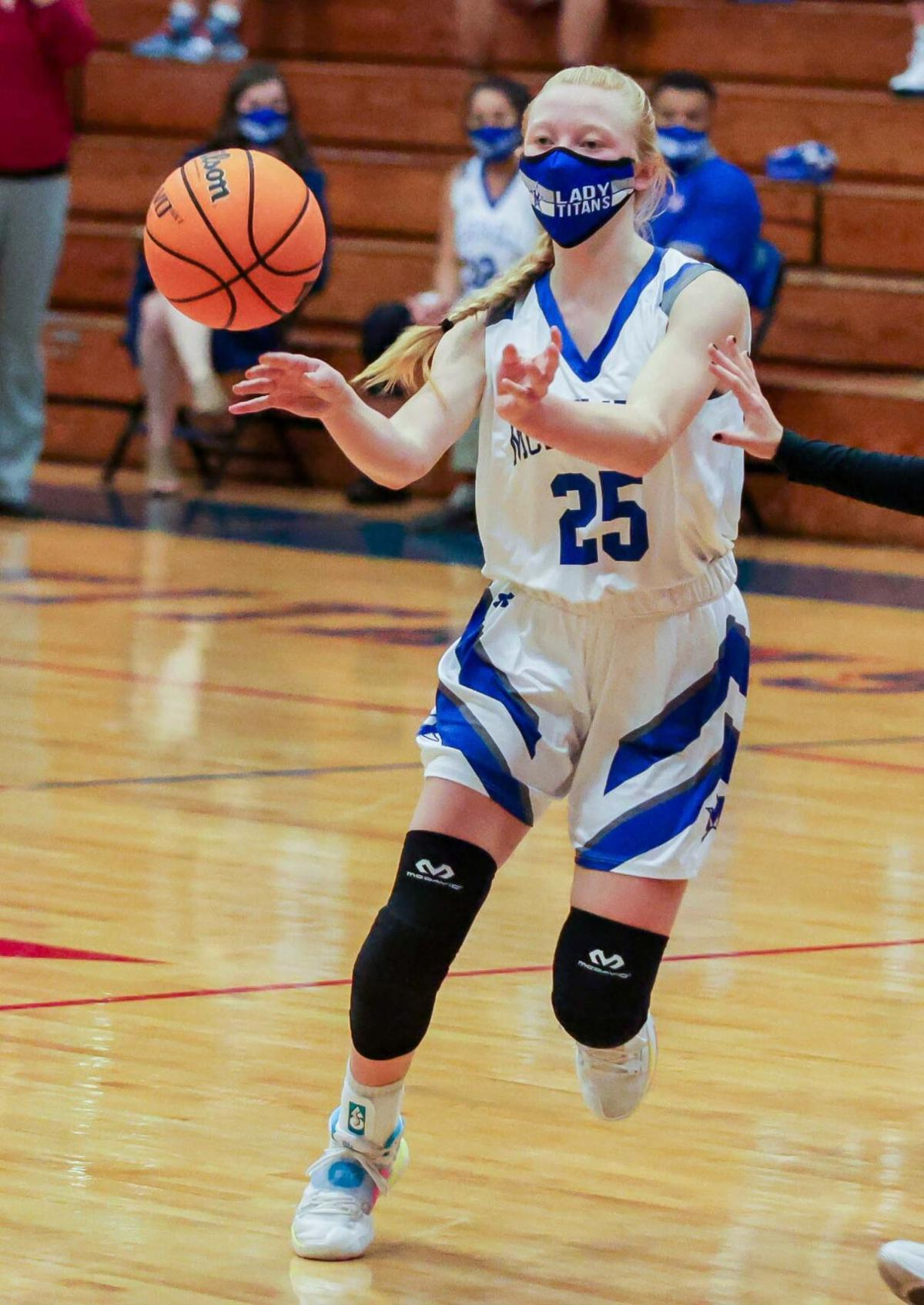 Lady Titans outlast Watauga for 2nd straight win