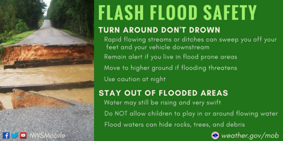 Flash Flood Watch for McDowell extended through this evening