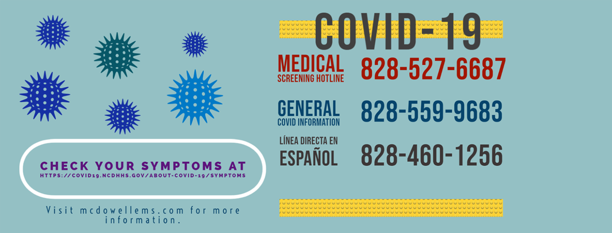 Update: Two more McDowell residents test positive for COVID-19