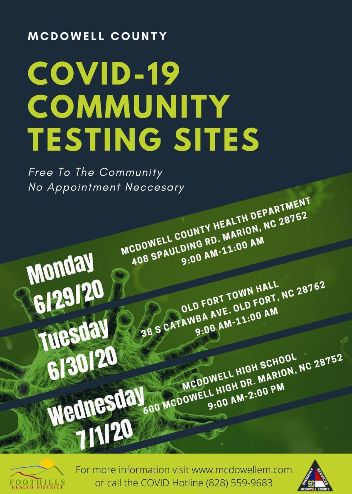 28 Community Testing Sites Week of June 29 - English.jpg