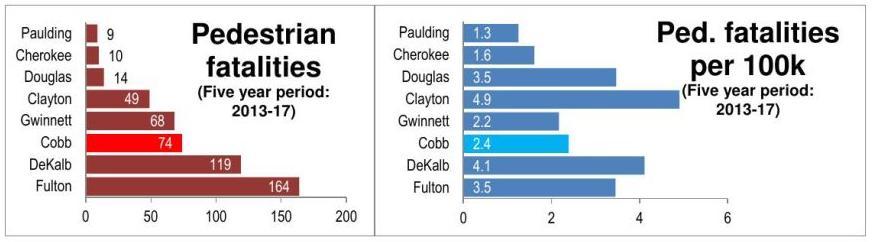 pedestrian fatalities.pdf