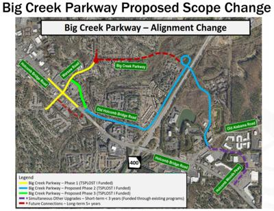 Big Creek Parkway Proposal