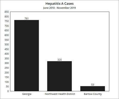 111319_BNN_Hepatitis_Vaccinations