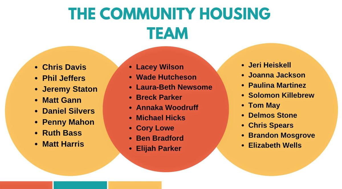 Housing team members